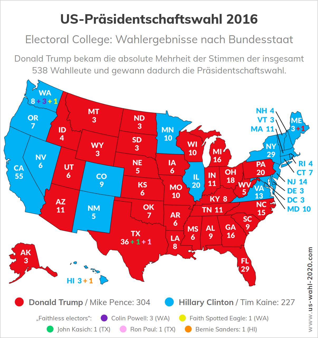 Usa Wahlen 2020 Hochrechnung